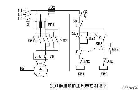 接触器联锁的正反转控制线路在机床控制中的运用